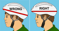 Right and Wrong Helmet